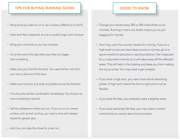 Tips For Buying Running Shoes